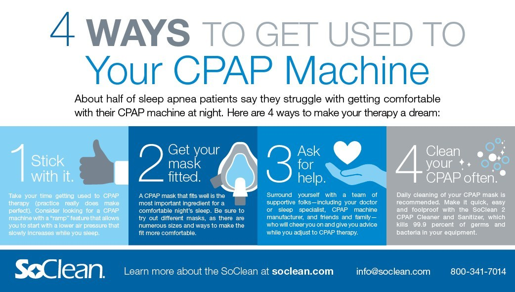 Article Image: get-used-to-cpap-therapy