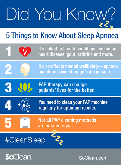 Article Image: How much do you know about sleep apnoea?